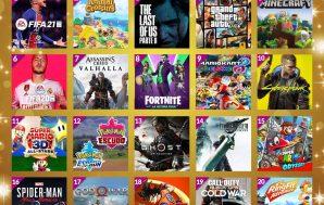 Desvelada la lista de más vendidos en GAME durante el…